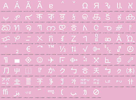 decodeunicode – Die Website