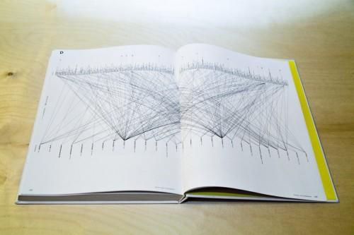 Seitenpaar Texte zur Typografie