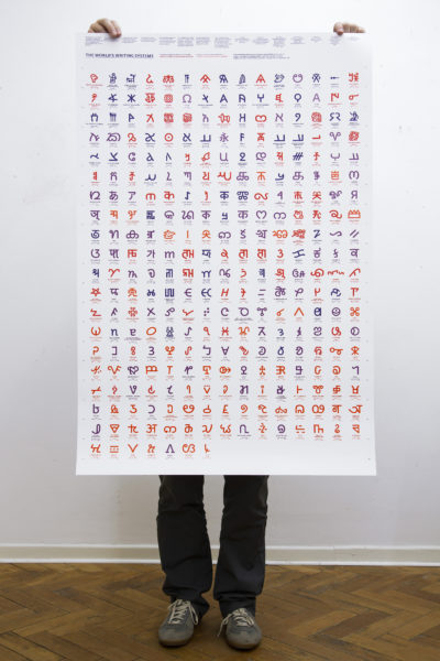 THE WORLD'S WRITING SYSTEMS Poster